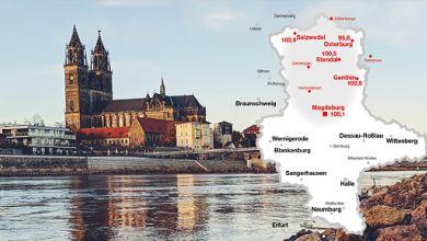 Online-Shops - Region Nord