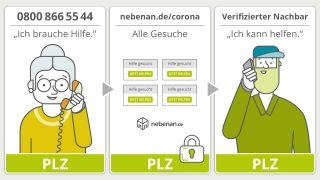 Infografik für nebenan.de/corona